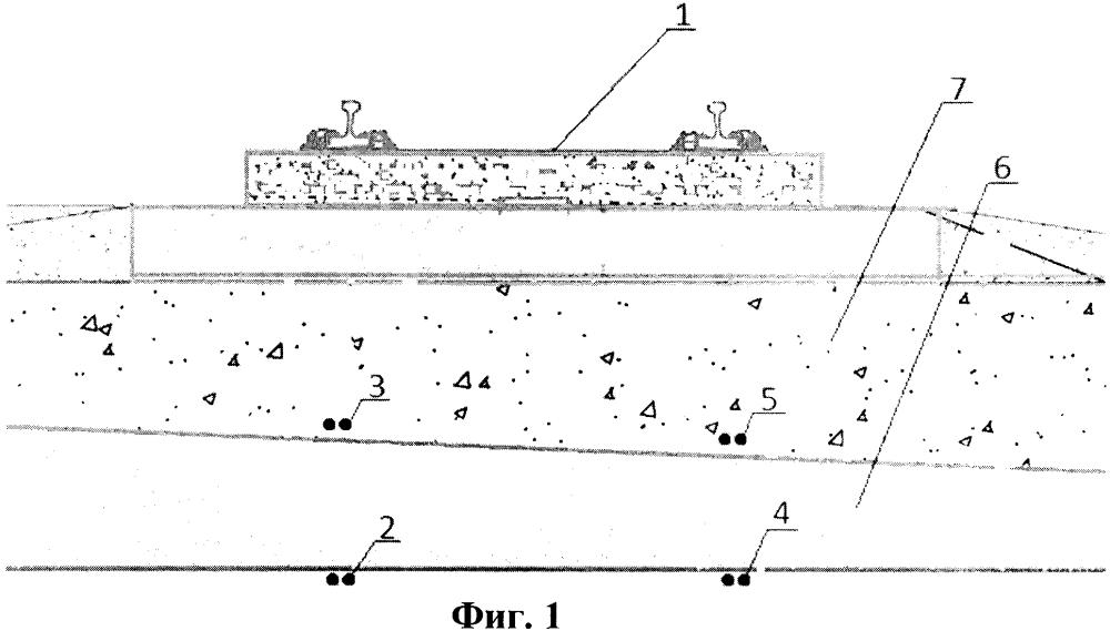 Устройство дистанционного контроля состояния безбалластного железнодорожного пути