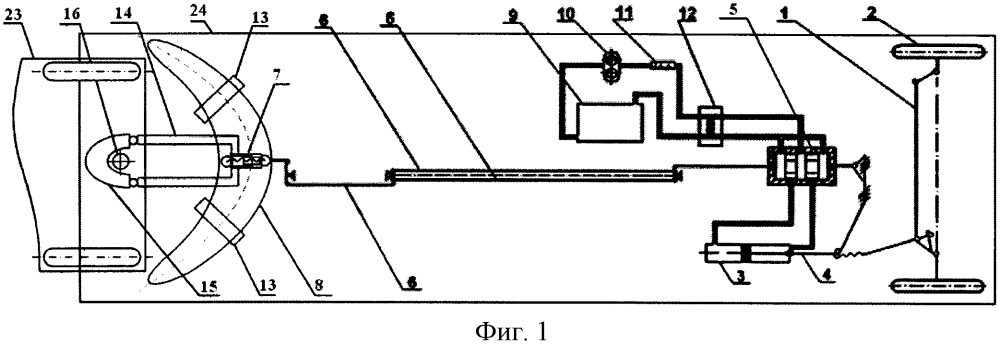Система управления поворотом транспортного средства