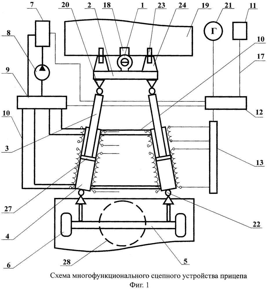 Многофункциональное сцепное устройство прицепа
