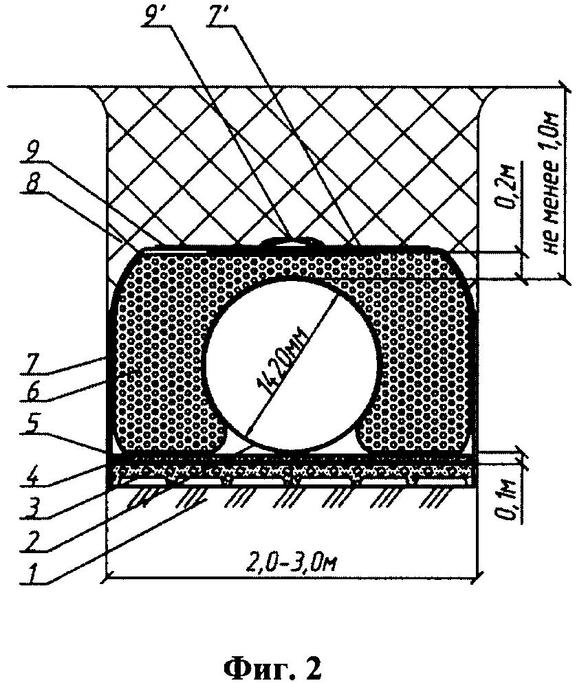 Способ прокладки подземного трубопровода
