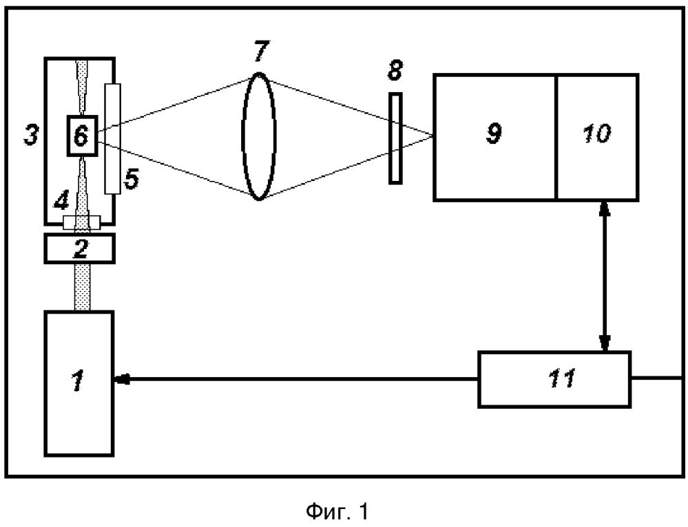Лазерный газоанализатор