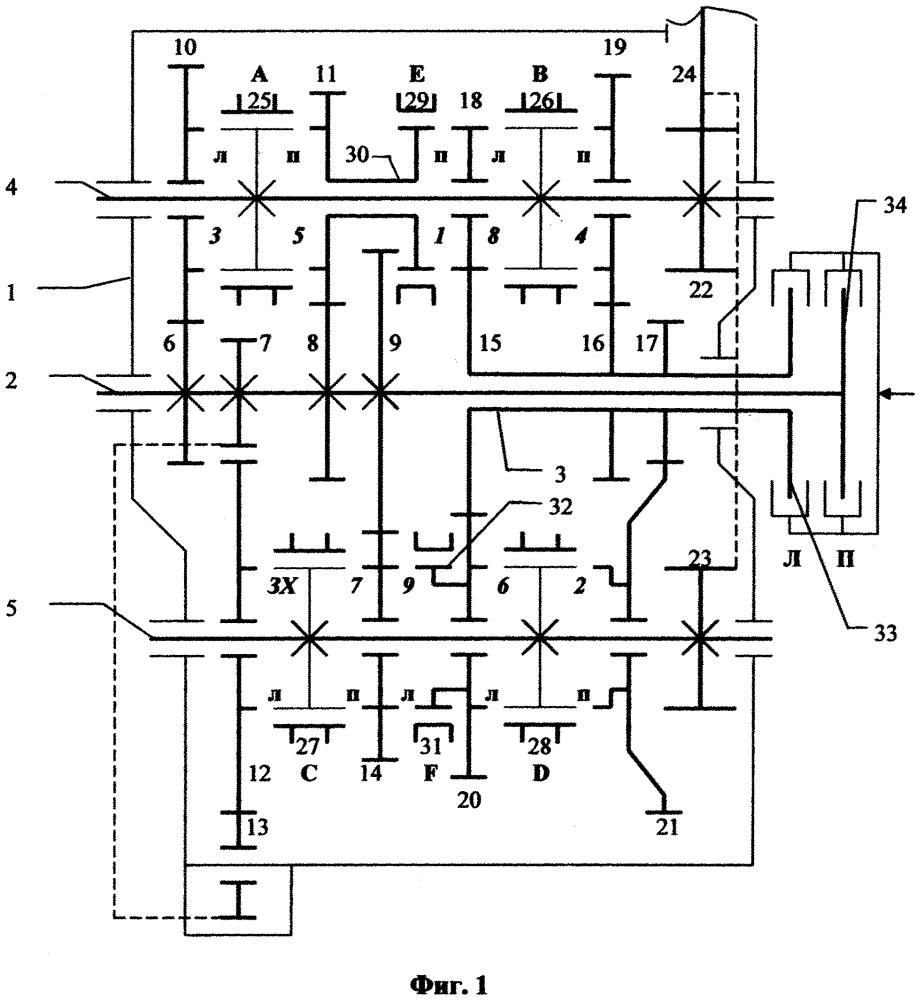 Многоступенчатая коробка передач с двумя сцеплениями
