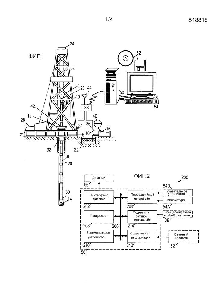 Системы и способы интерпретирования с поддержанием анонимности производственной деятельности в применении к буровым установкам