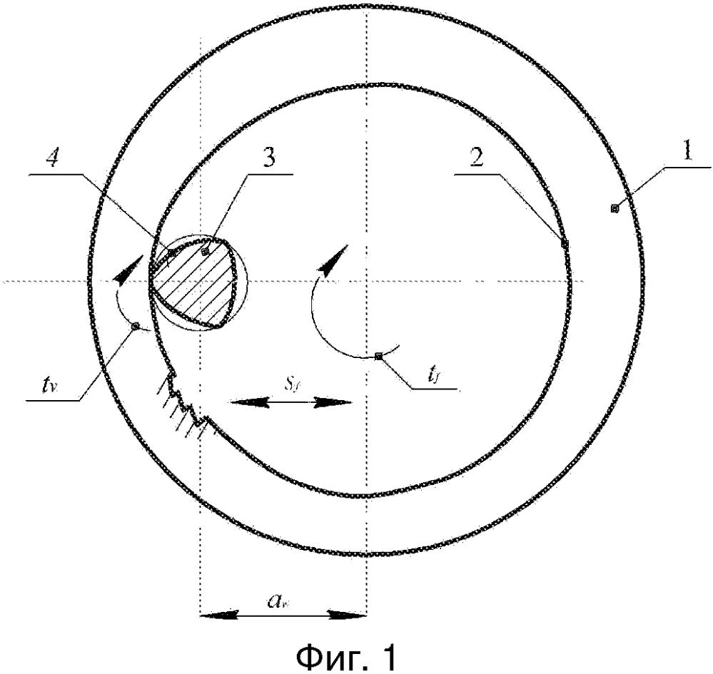 Способ обработки валов с равноосным контуром охватывающей фрезой с радиальной конструктивной подачей