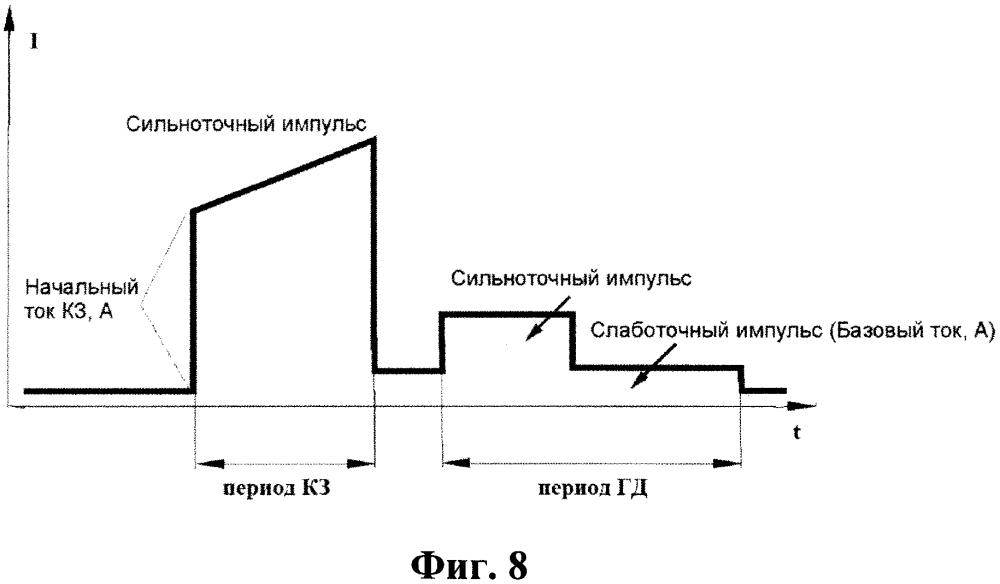 Способ механизированной дуговой сварки с короткими замыканиями в среде инертных и защитных газов