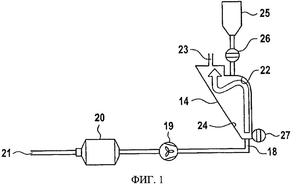 Способ и устройство для рафинирования брикетов