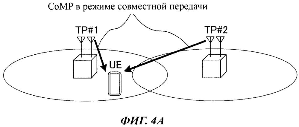 Система беспроводной связи, базовая станция, терминал пользователя и способ определения состояния канала