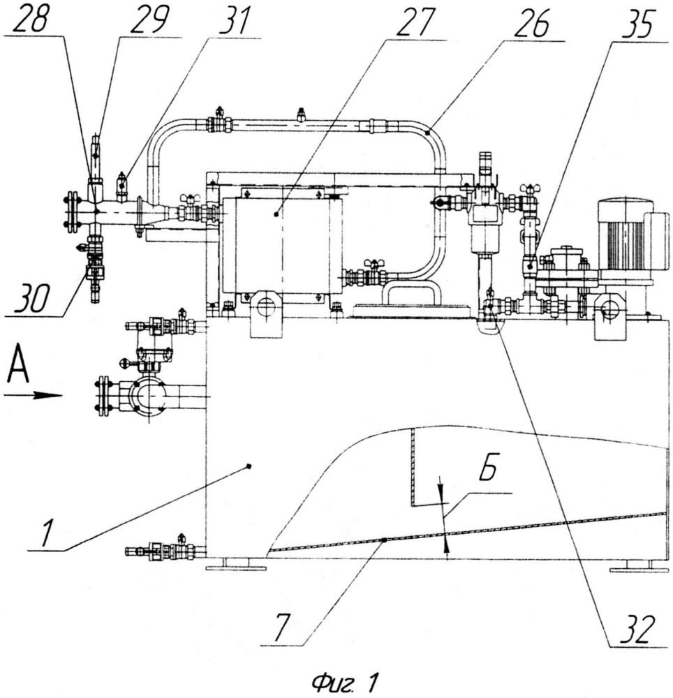 Гидростанция циркуляционной смазки