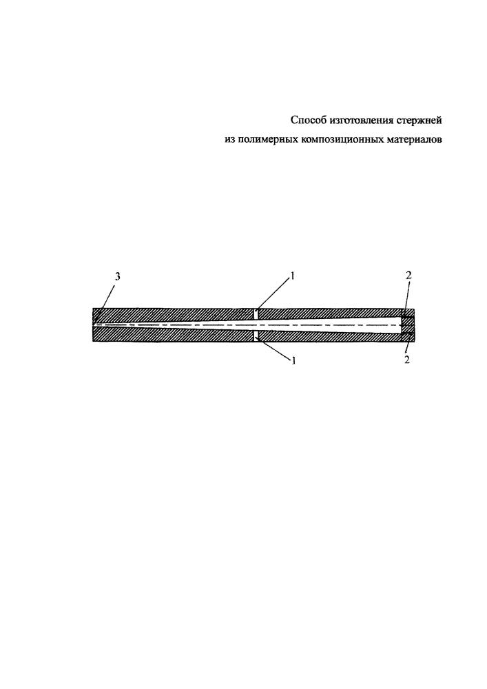 Способ изготовления стержней из полимерных композиционных материалов