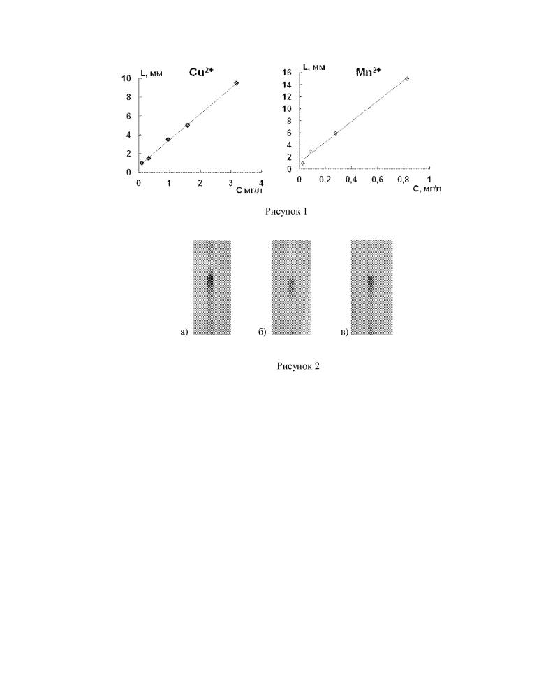 Способ определения меди(ii) и марганца(ii) индикаторной трубкой при их совместном присутствии в растворах для анализа природных вод