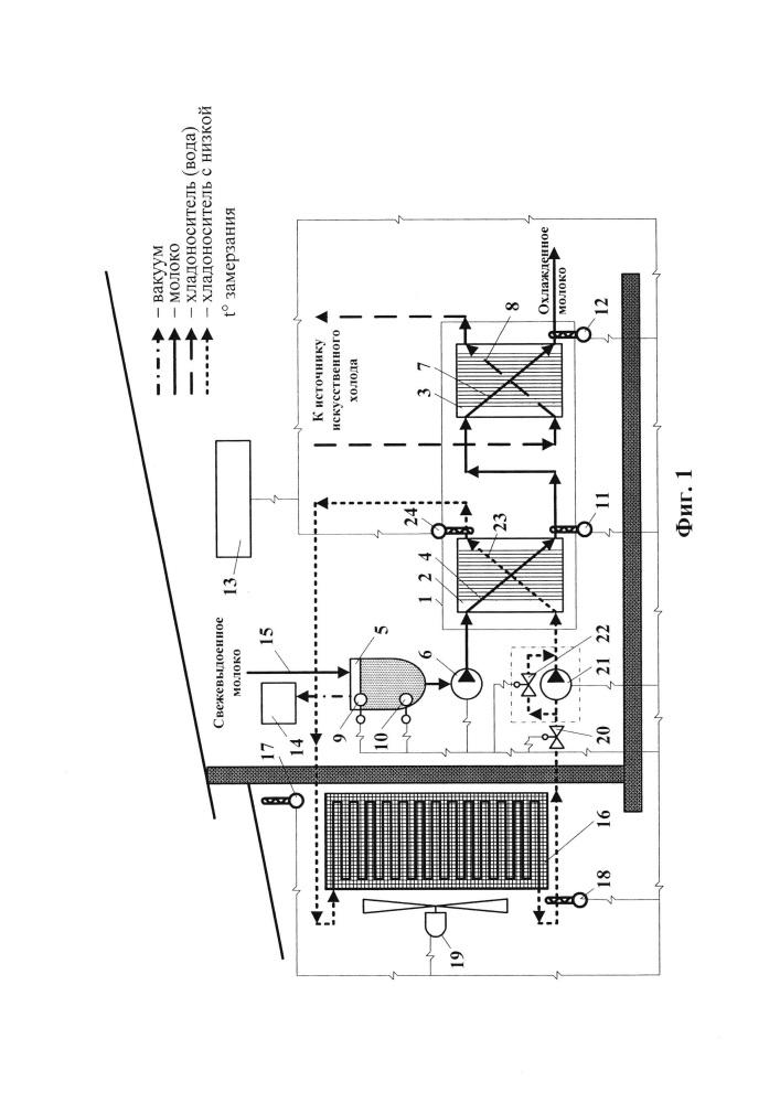 Энергосберегающая установка для охлаждения молока с использованием искусственного и естественного холода и экологически безопасного хладоносителя с низкой температурой замерзания