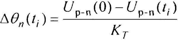 Способ измерения переходной тепловой характеристики цифровых интегральных схем