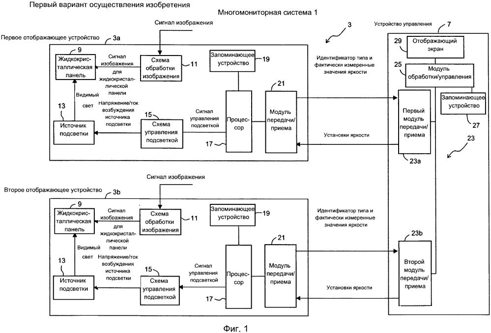 Многомониторная система и используемые в ней компьютерная программа и отображающее устройство
