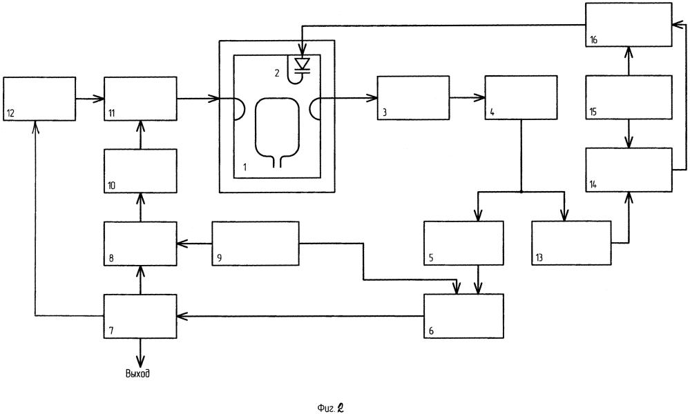 Пассивный водородный стандарт частоты