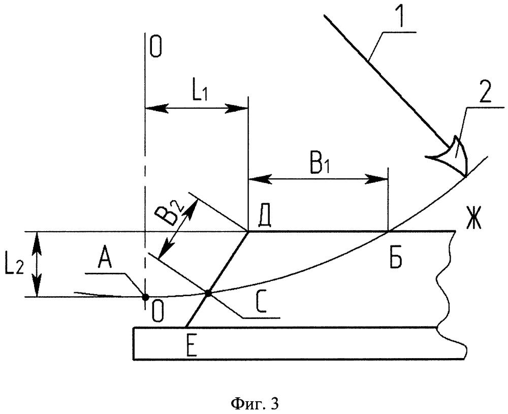 Способ ассиметричного маятникового скрайбирования