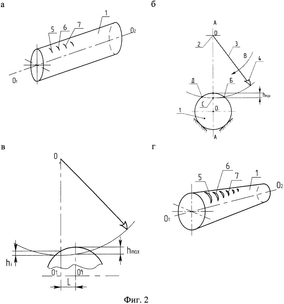 Способ маятникового скрайбирования