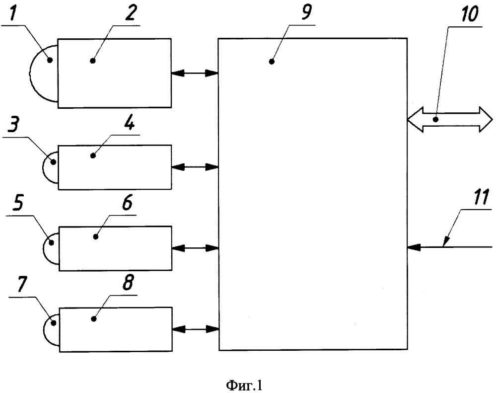 Многоспектральное оптико-электронное устройство разведки целей