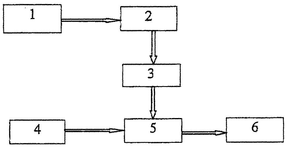 Устройство для измерения скорости газового потока
