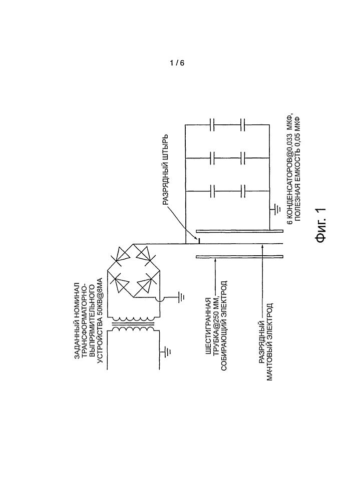 Способ регулирования направления и плотности эрозии на собирающем электроде для мокрого электростатического фильтра