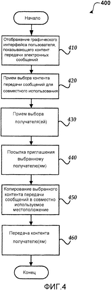 Совместное использование и передача контента сообщения между пользователями