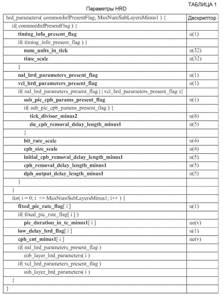 Тестирование на соответствие битового потока