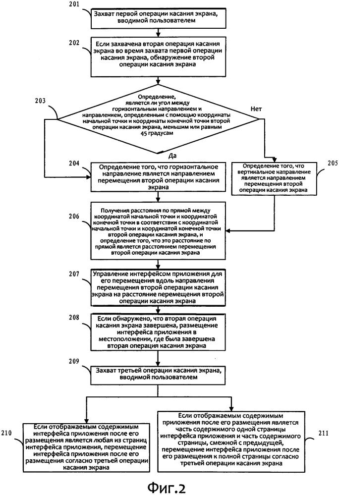 Способ, устройство и терминальное устройство для управления перемещением интерфейса приложения