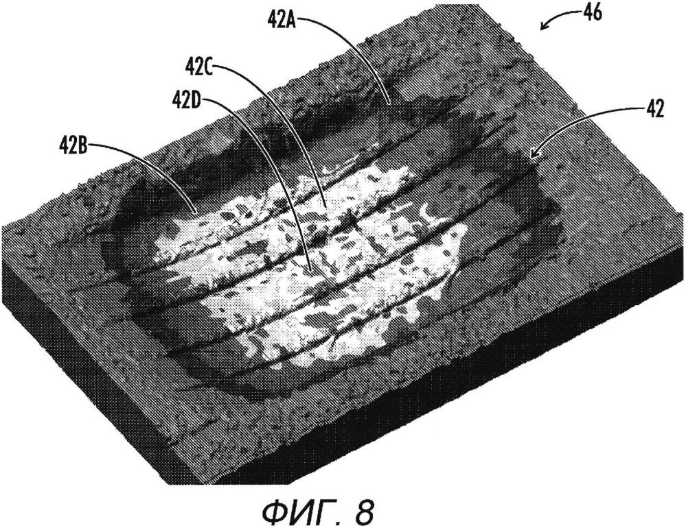 Схемы уплотнения грунта