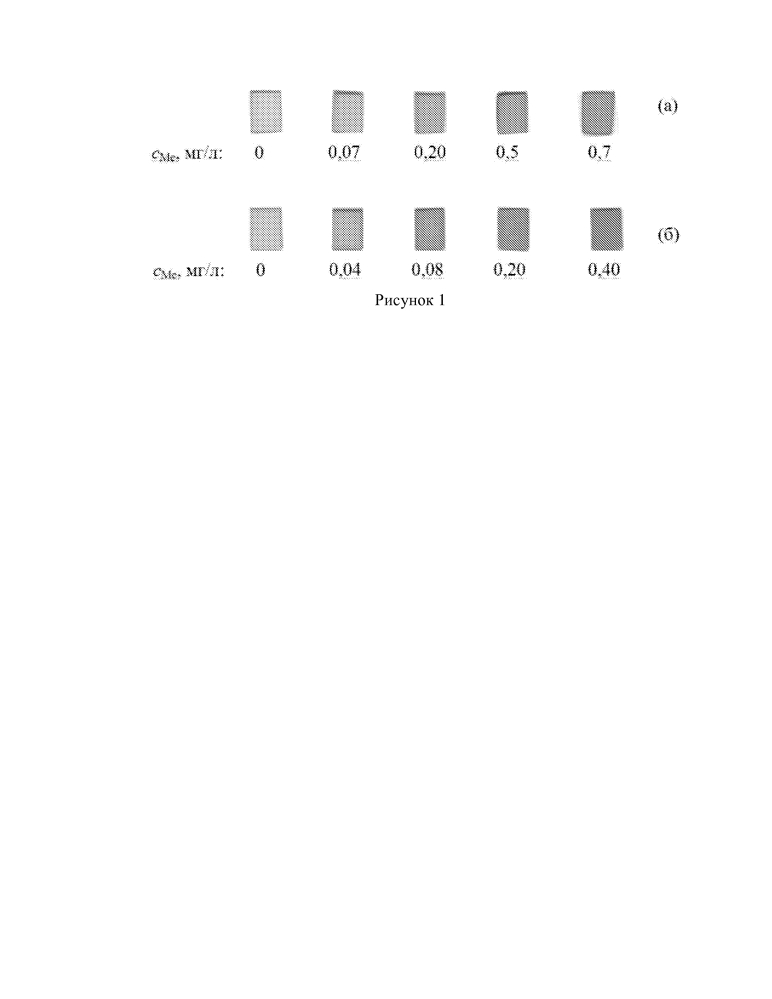 Способ определения суммы металлов с использованием полиметакрилатной матрицы