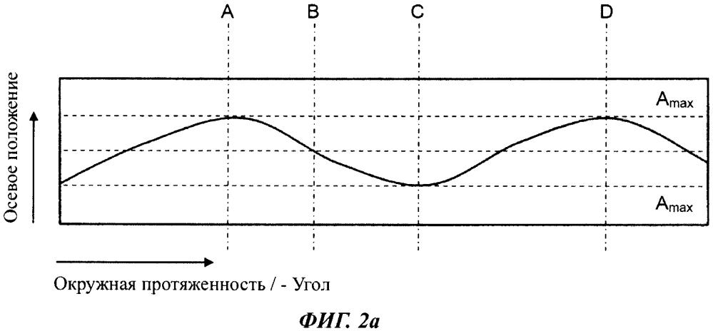 Поршневое кольцо с переменной линией поверхности, содержащей наивысшую точку