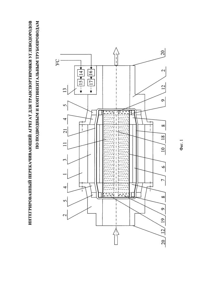 Интегрированный перекачивающий агрегат для транспортировки углеводородов по подводным и континентальным трубопроводам