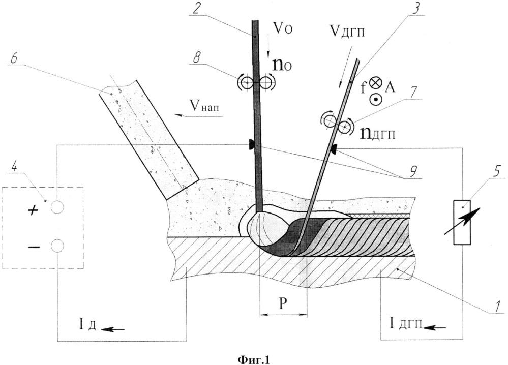 Способ высокопроизводительной автоматической дуго-контактной наплавки под флюсом с поперечными колебаниями присадочной проволоки
