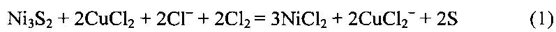 Способ получения концентрата драгоценных металлов из медно-никелевого файнштейна