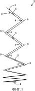 Стопка сложенного ленточного материала для гигиенических изделий