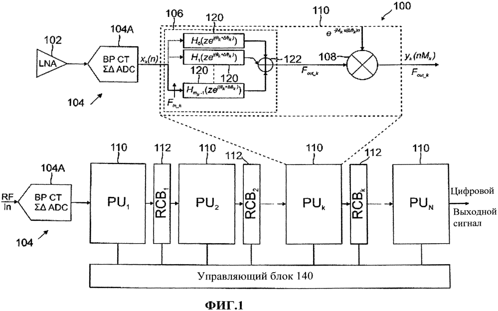Маломощный радиочастотный приемник, преобразующий радиочастотный сигнал в цифровую форму