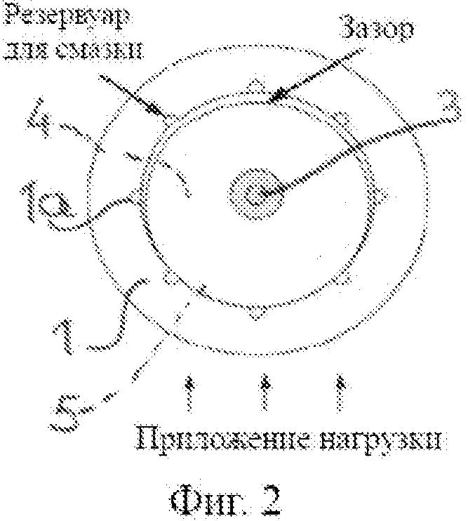 Направляющее устройство в форме кольца для установки с обеспечением трения и возможностью сочленения и/или скольжения элемента