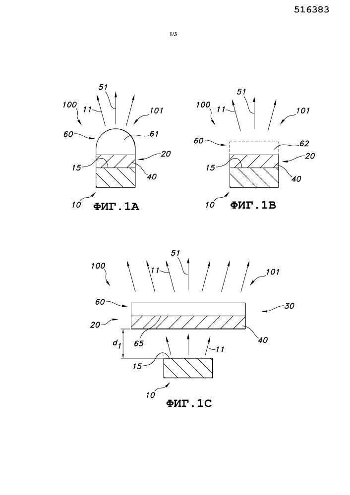 Имеющие покрытие фторсиликаты, излучающие красный узкополосный свет, для полупроводниковых светоизлучающих устройств