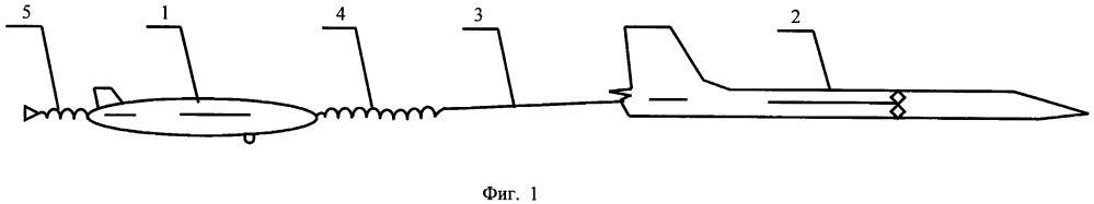 Способ заправки самолета-буксировщика в воздухе