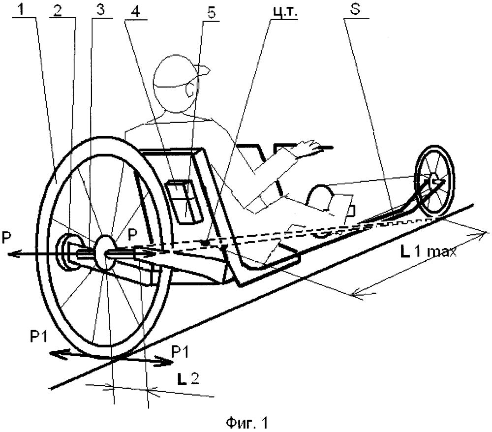 Способ поддержания равновесия двухколесного одноколейного транспортного средства путем управления положением центра тяжести с помощью скользящей оси