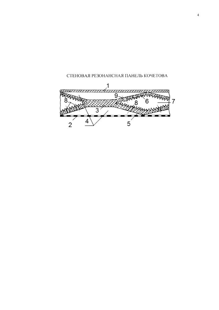 Стеновая резонансная панель кочетова