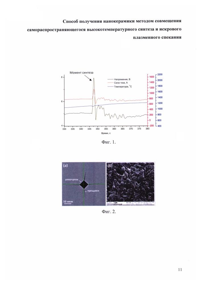 Способ получения нанокерамики методом совмещения самораспространяющегося высокотемпературного синтеза и искрового плазменного спекания
