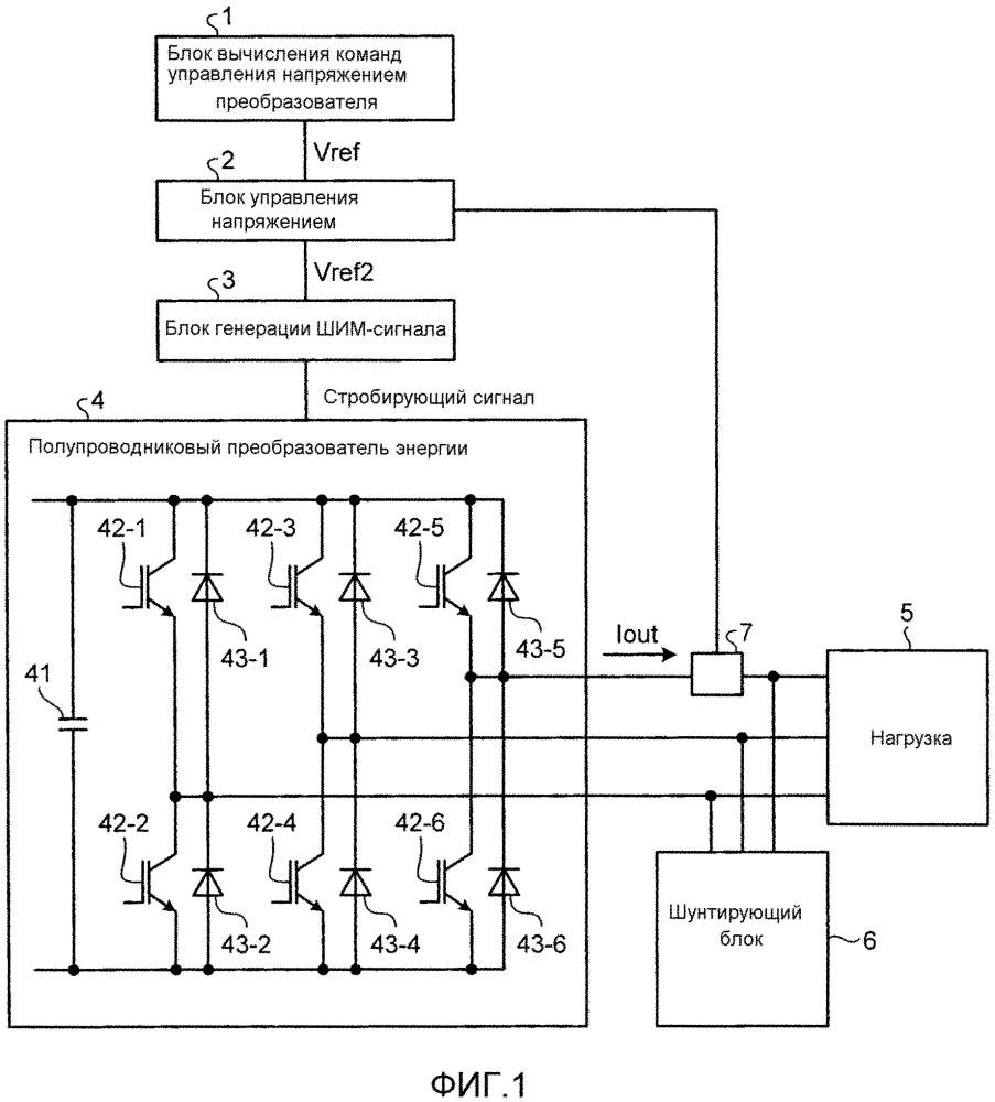Полупроводниковое устройство преобразования энергии