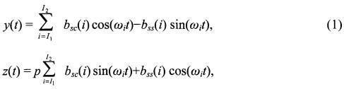 Одноэтапный метод пеленгования источников излучения в дкмв диапазоне с применением фазированной антенной решетки, состоящей из взаимно ортогональных симметричных горизонтальных вибраторов