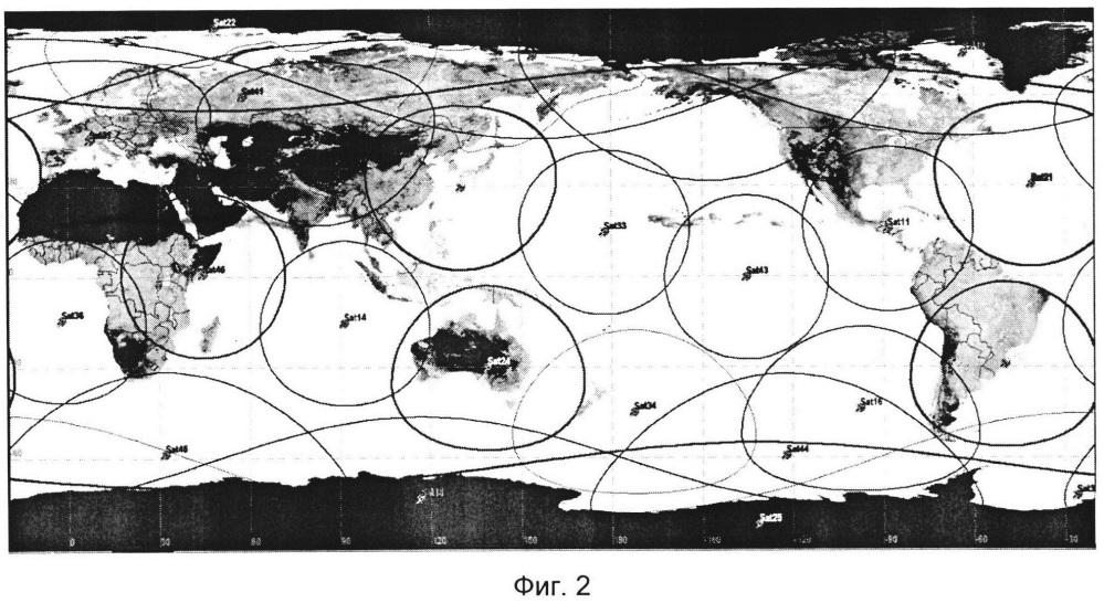 Глобальная система спутниковой связи и передачи данных с космическими аппаратами на низкой круговой орбите