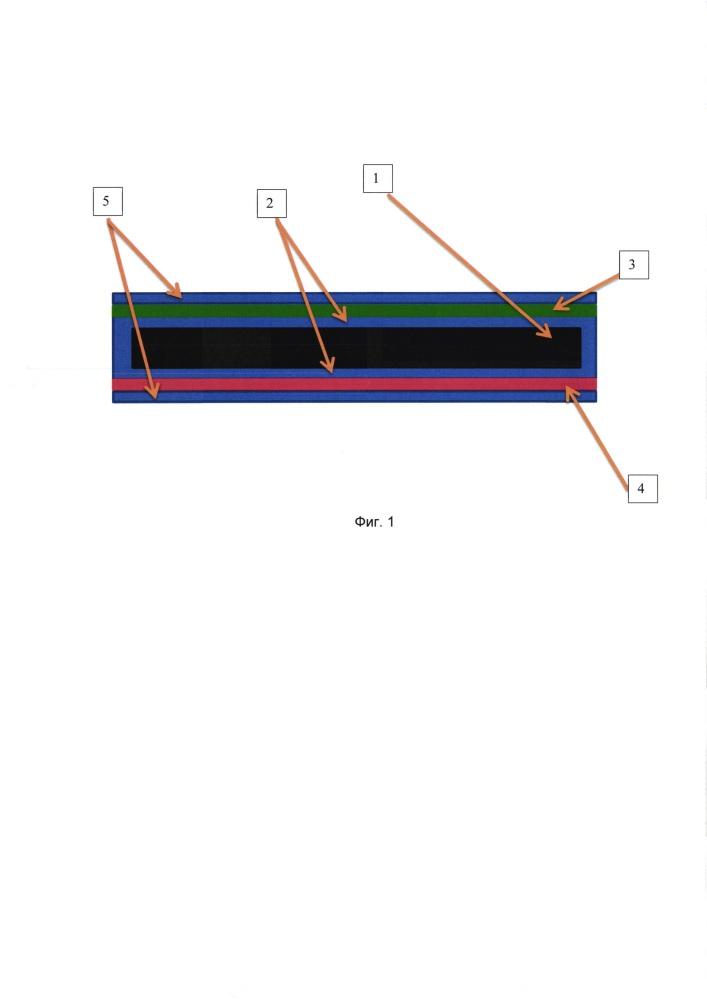 Пассивация поверхности кремниевых пластин методом магнетронного распыления