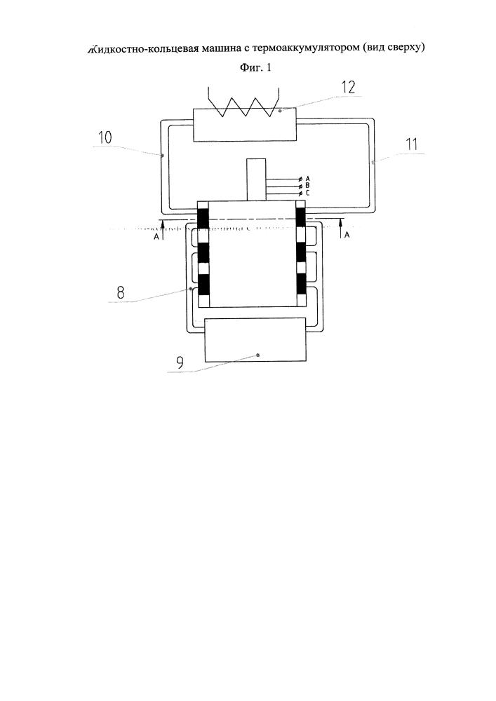 Жидкостно-кольцевая машина с термоаккумулятором