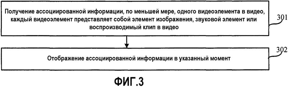 Способ и устройство для получения информации