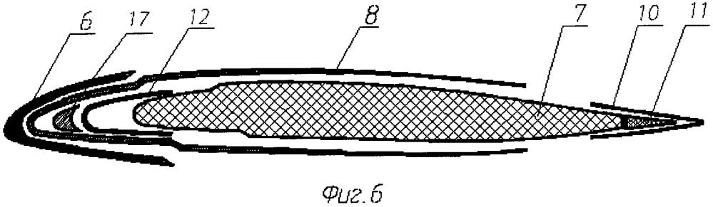 Способ изготовления лопасти рулевого винта вертолета из композиционного материала