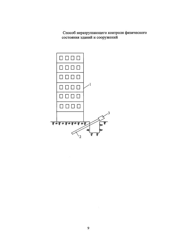 Способ неразрушающего контроля физического состояния зданий и сооружений