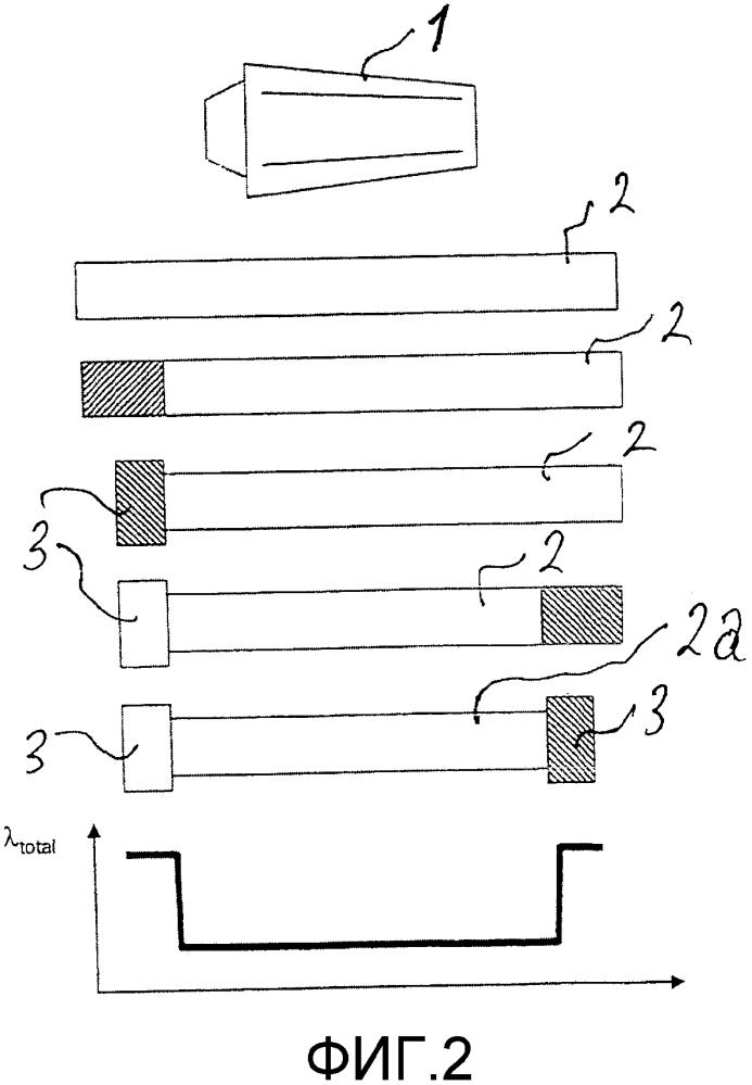 Способ и устройство высадки для изготовления деталей с уступами, таких как валы или стержни