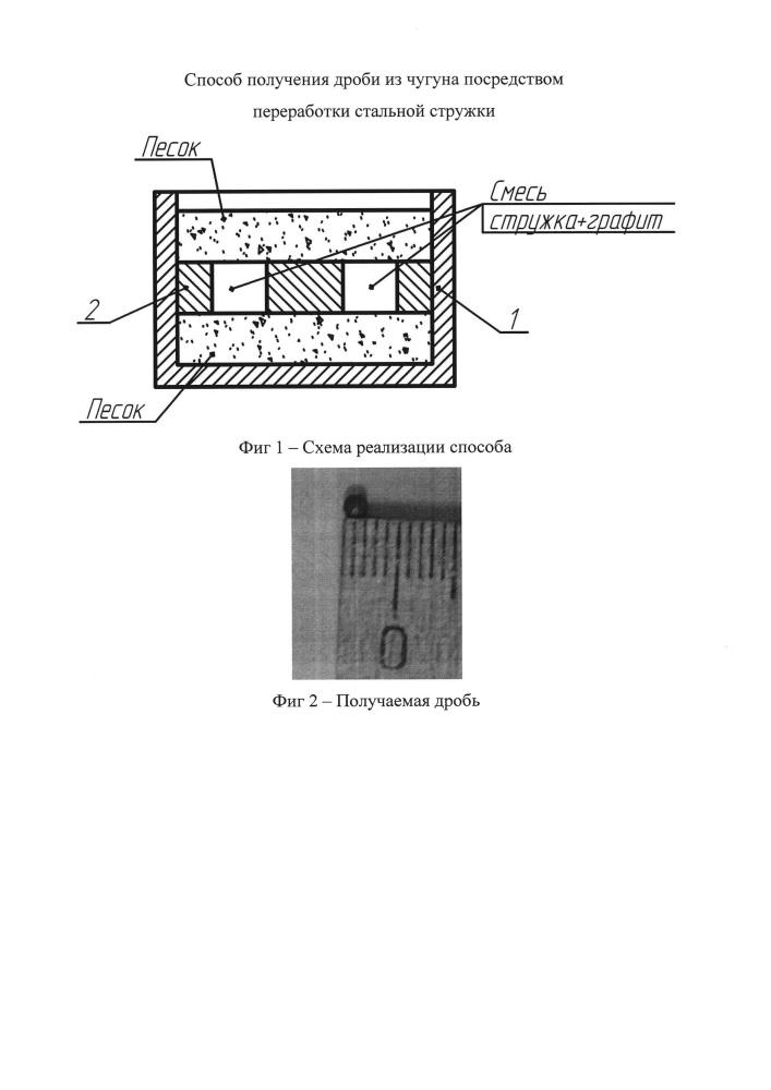 Способ получения дроби из чугуна посредством переработки стальной стружки